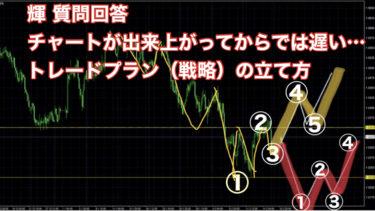 輝 質問回答 チャートが出来上がってからの判断では遅い…トレードプラン(戦略)の立て方